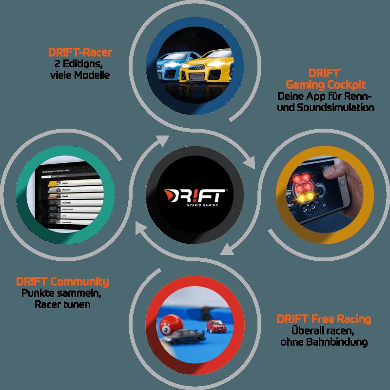 Twitch Prime im Juni 2020: Neue Games, Loot fr GTAO, RDO